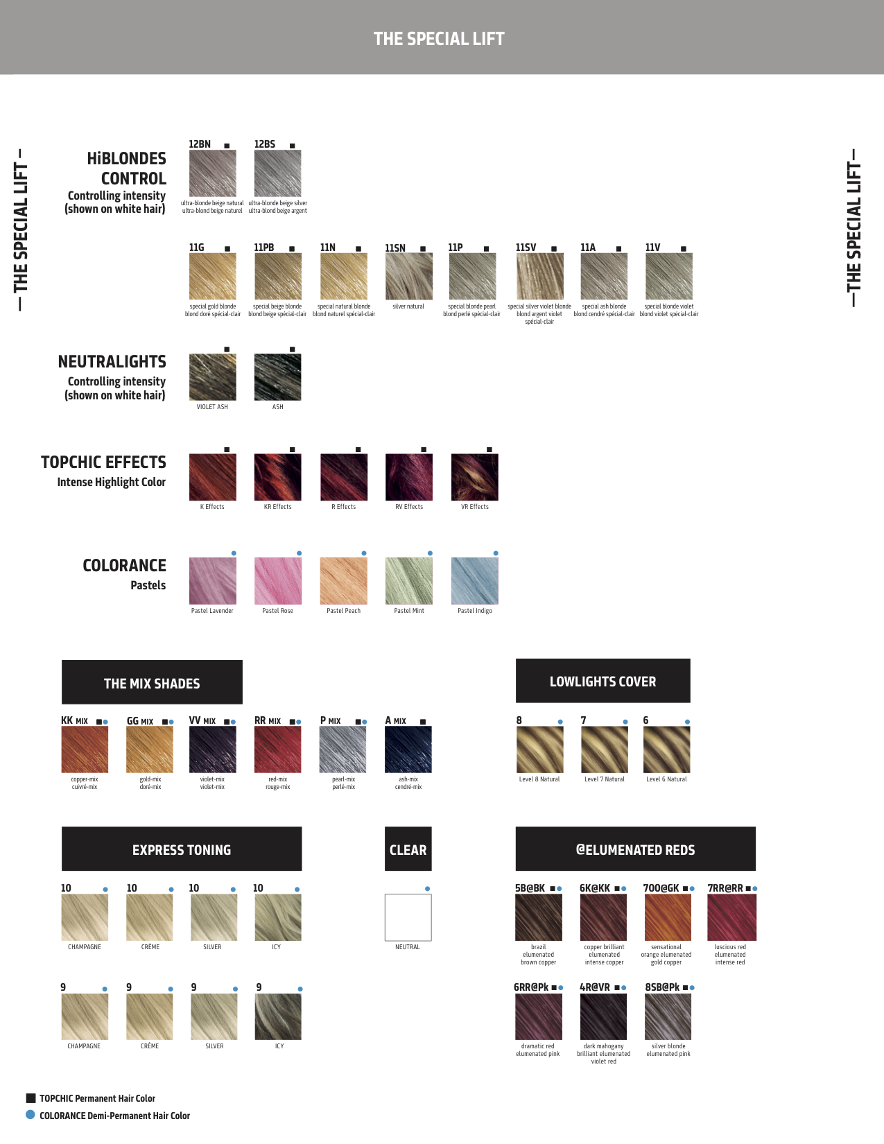 Goldwell Colorance Color Chart The Future